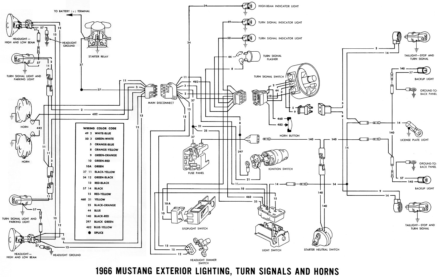 1966 Mustang Exterior Lighting Diagram pictures mustang documents 1968 mustang neutral safety switch wiring diagram at fashall.co